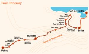 Trasa pociągu do Sóller